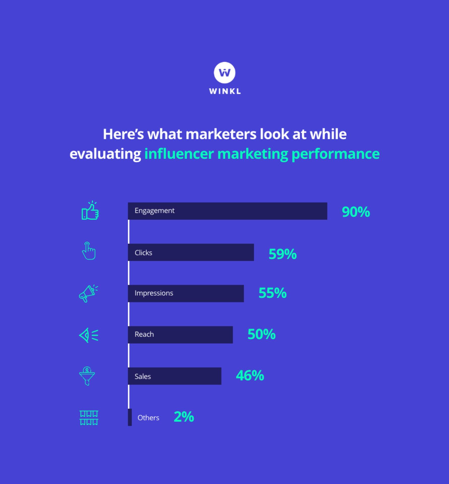 Winkl on Influener Marketing - custom – 18
