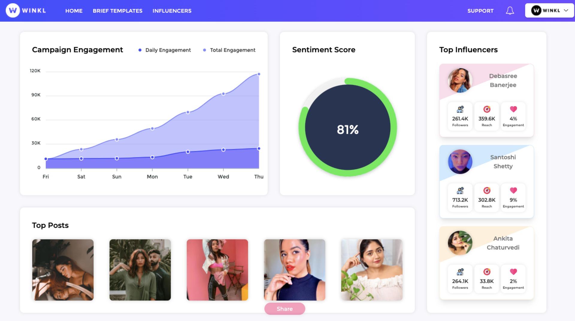 Winkl on Influener Marketing - Screenshot 2020-07-16 at 12