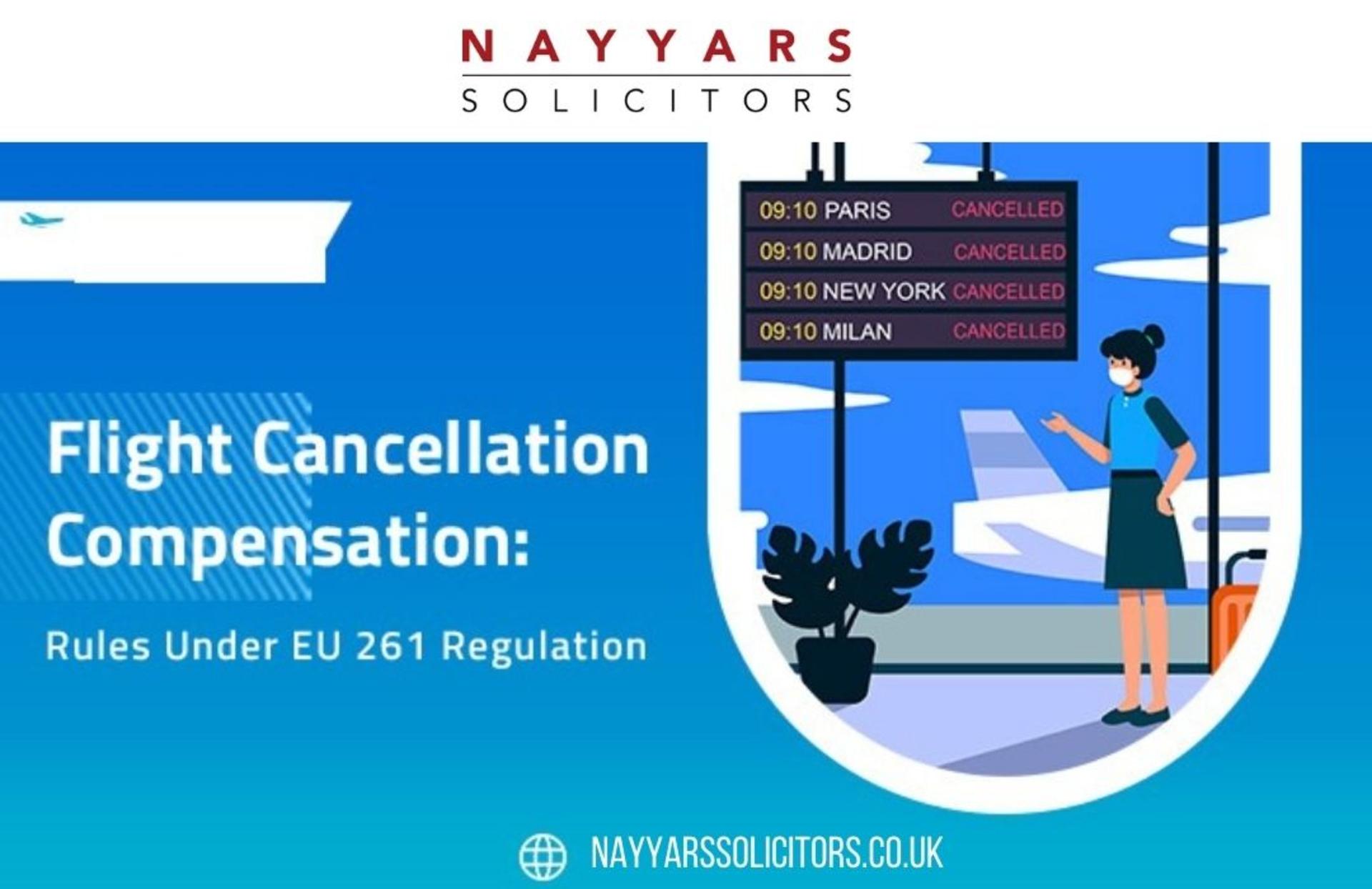 What is EU261 Compensation? image