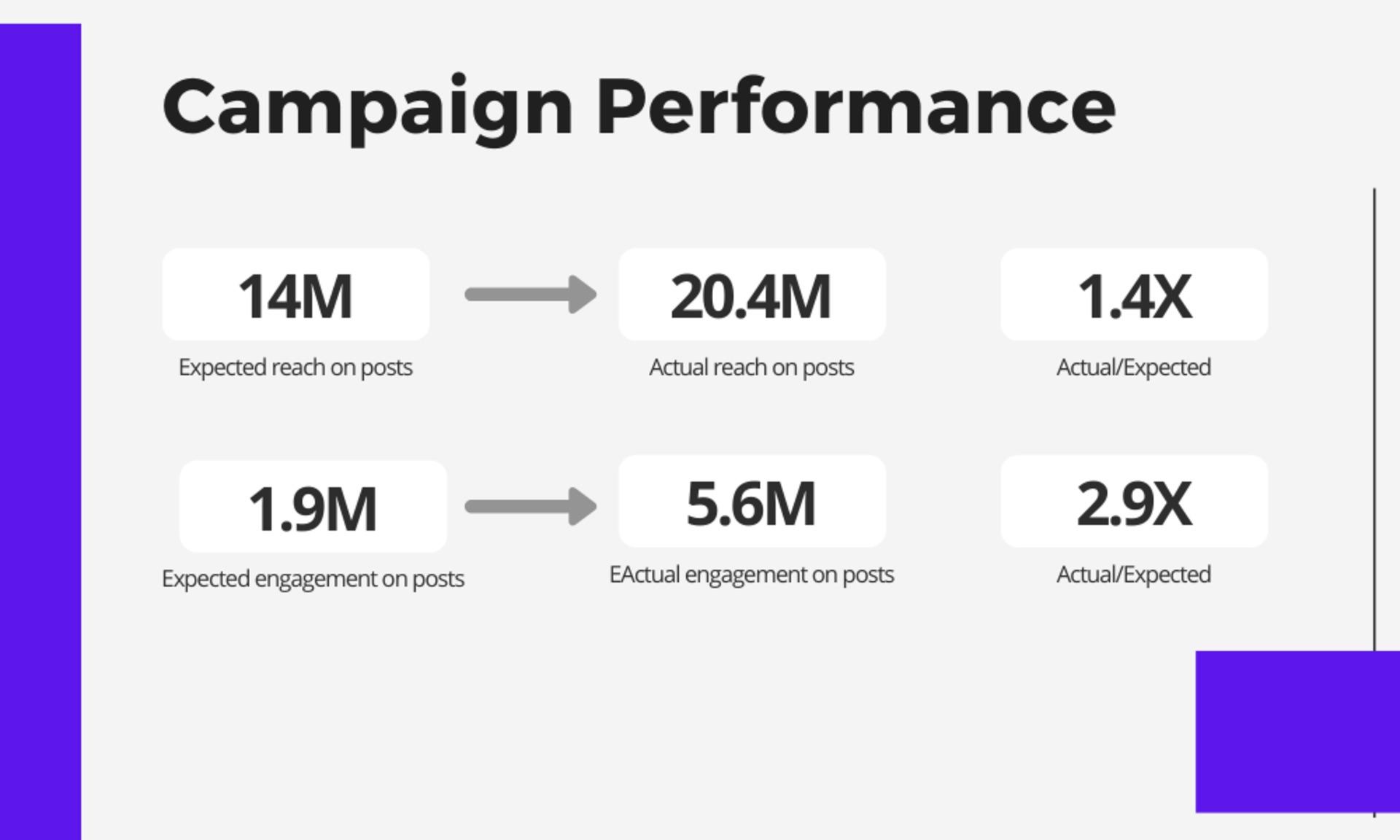 Winkl on Influencer Marketing - Paragon Case Study (1)