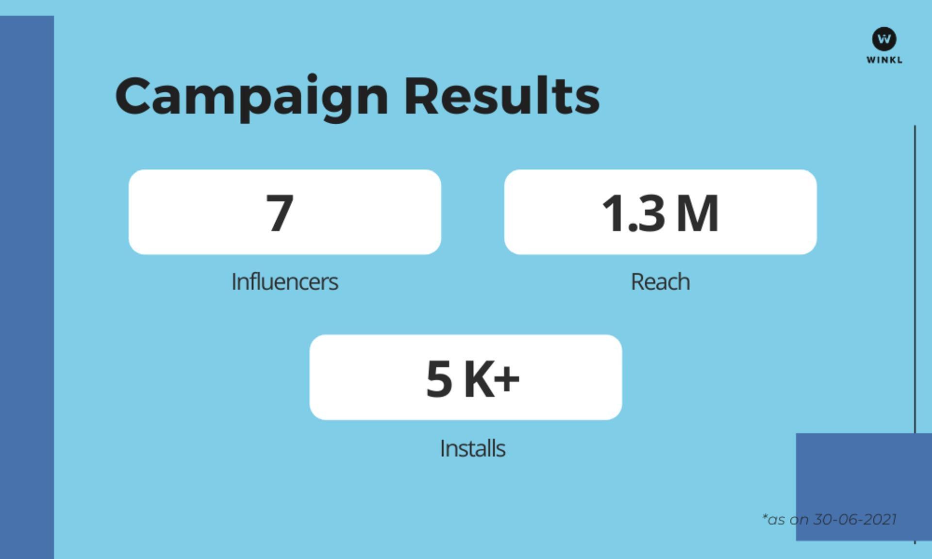 Winkl on Influencer Marketing - 2